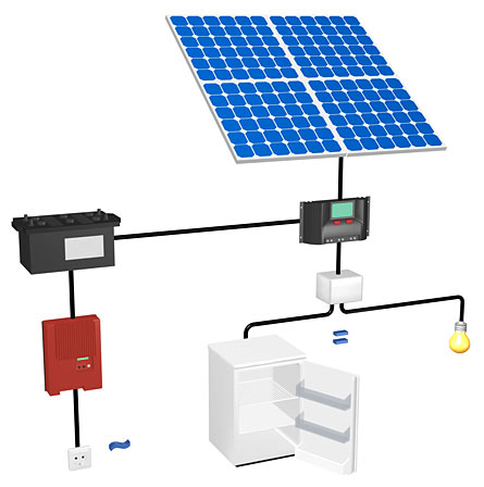 solar off grid pv package 70wp battery kits. Black Bedroom Furniture Sets. Home Design Ideas